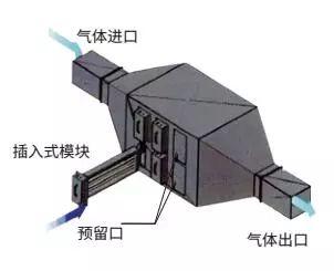 紫外线灯的常规应用