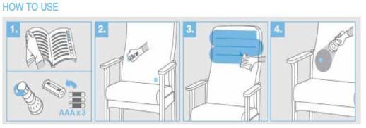 荧光套装使用步骤